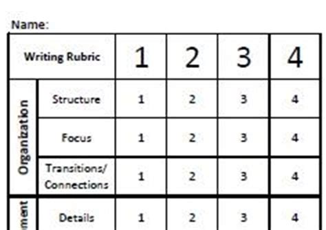 O Level Narrative Essay Sample - Dissertations-service